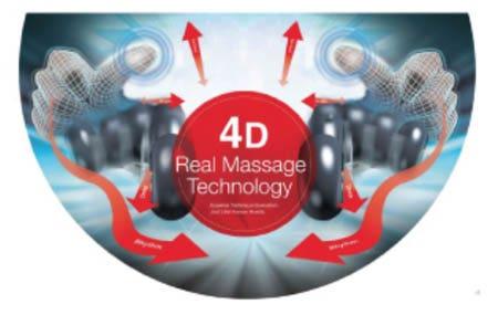 4D Massage Chairs