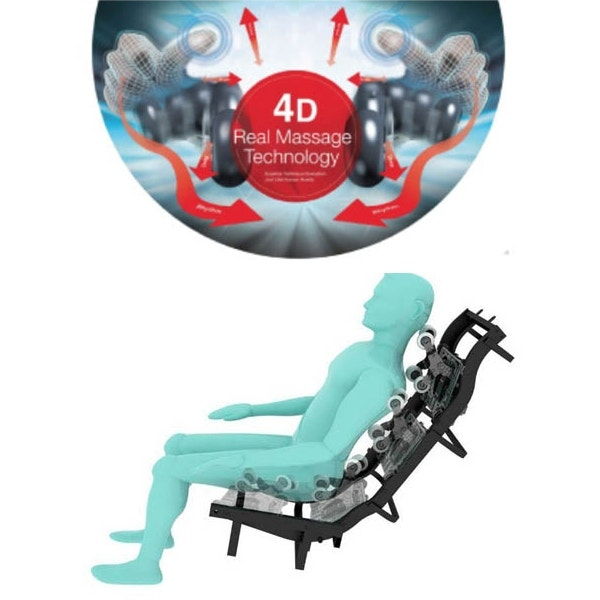 4D and L-Track Massage Chairs