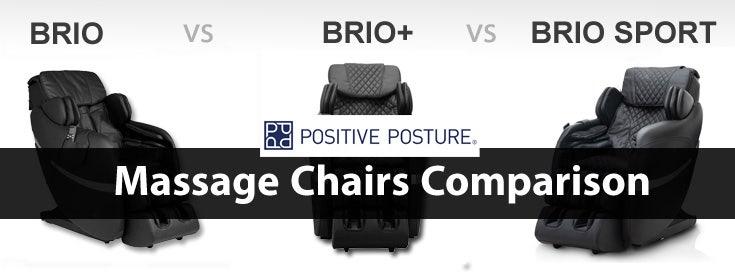 Positive Posture Brio vs Brio+ vs Brio Sport | Their Differences and Commonalities