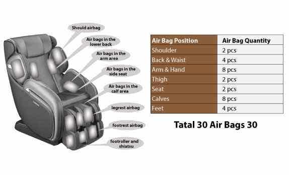 Apex AP-Pro Ultra Massage Chair Airbag