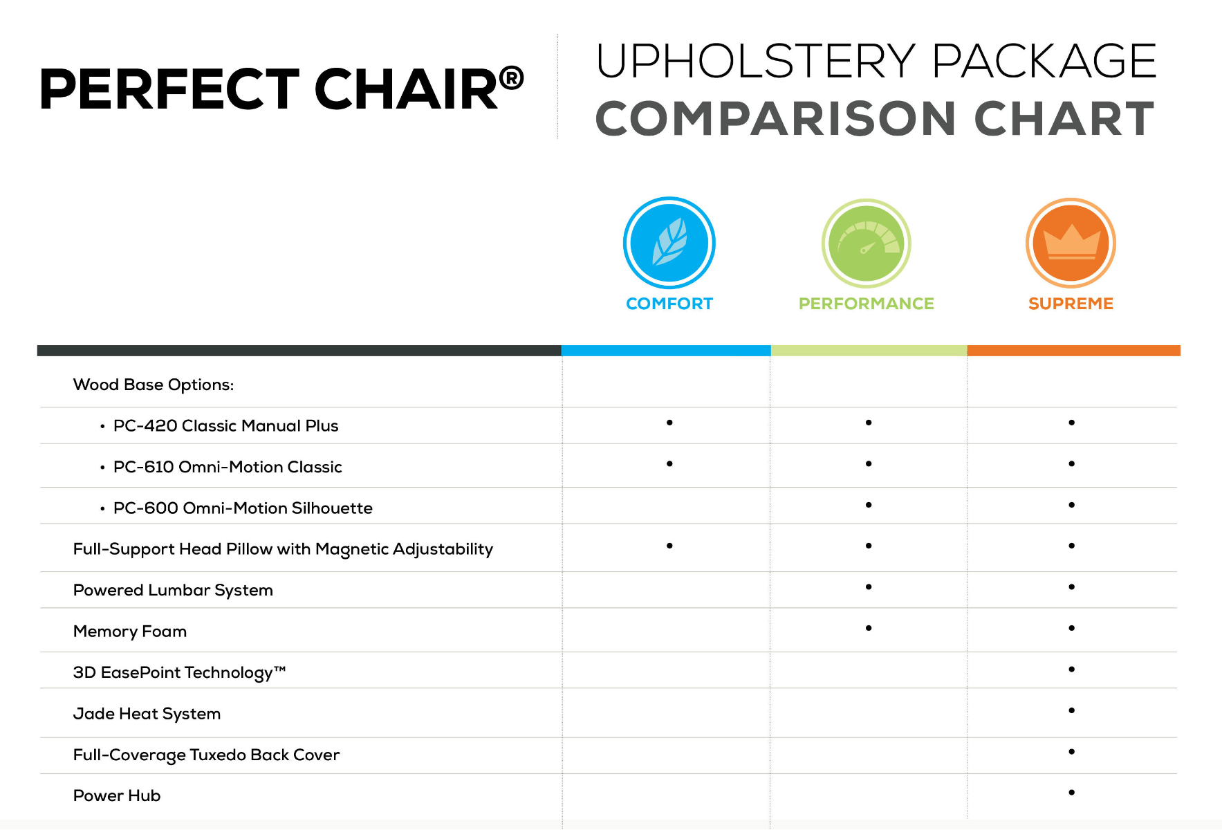 Perfect Chair Comparison Chart