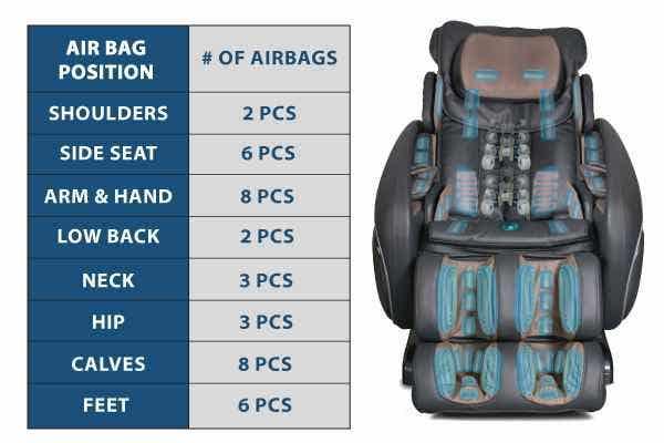 Osaki OS 4000 Massage Chair Airbag