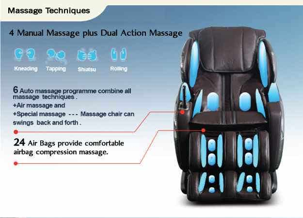 Osaki Massage Chair Techniques