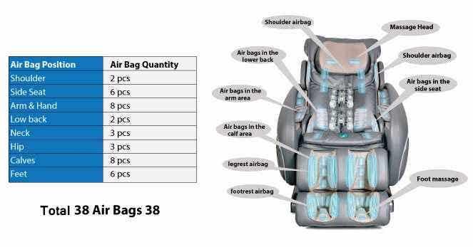 Osaki 4000T Massage Chair Airbag