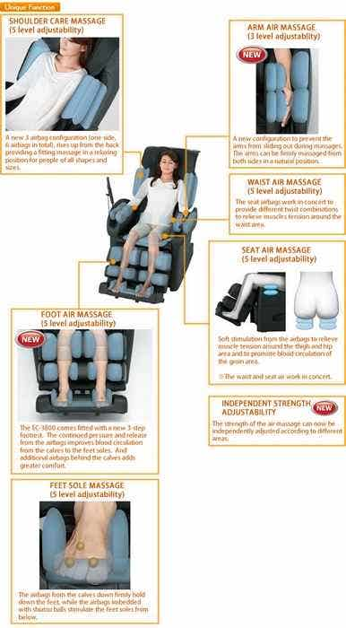 Osaki Pro Japan-Premium 4D Kneading Foot Sole Air Magic Massage Chair