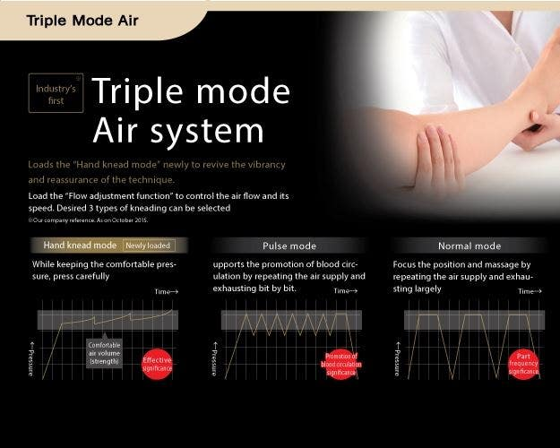 Osaki Triple Air Mode Massage Chair
