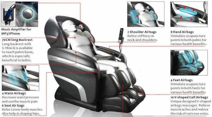 Osaki 3D Massage Chair