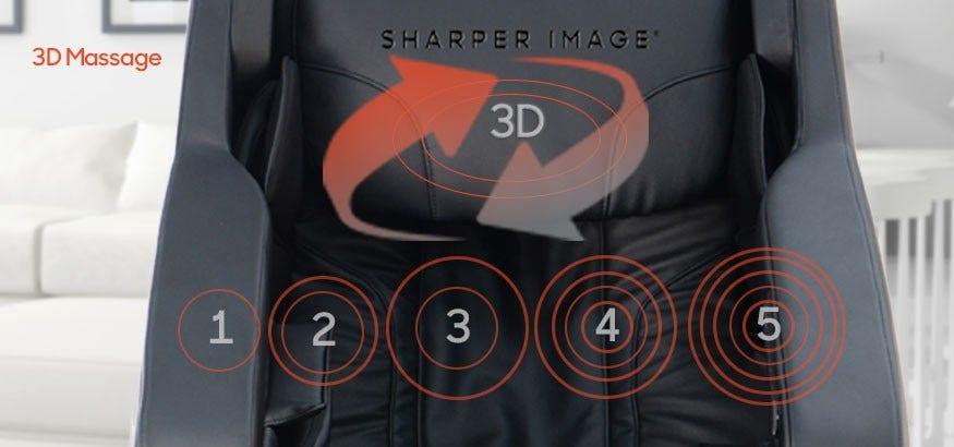 Sharper Image Relieve 3D