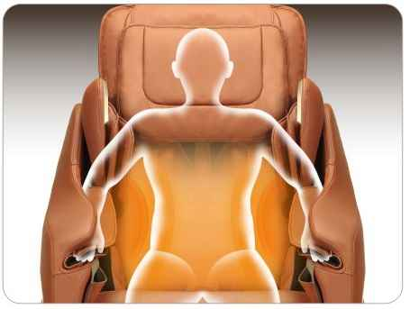 Titan Massage Chair Back Heat