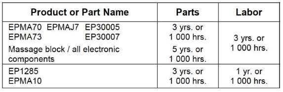 Panasonic Massage Chair warranty